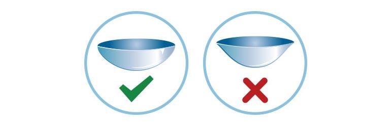 Вигляд правильної сторони контактної лінзи